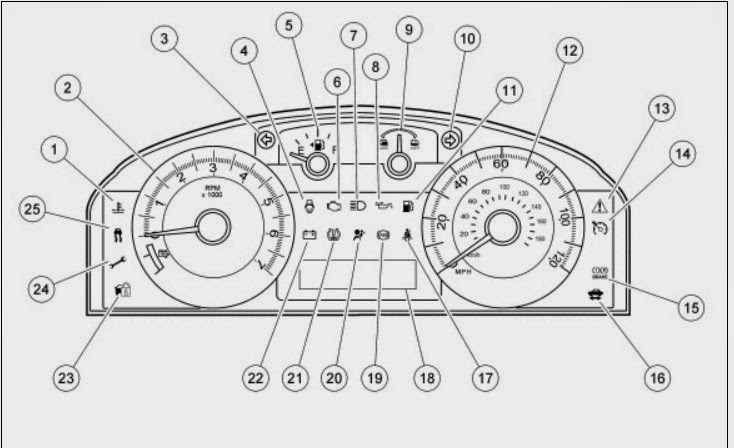 wiring diagrams and manual ebooks june 2014