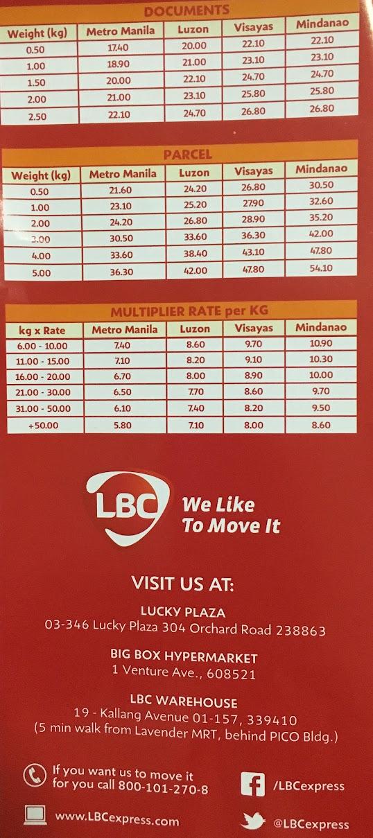 LBC Balikbayan box courier