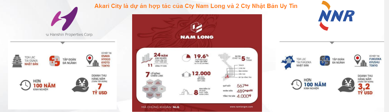 Akari City Nam Long