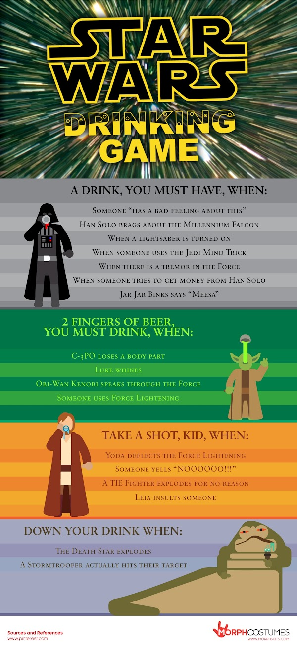 Star Wars: The Drinking Game