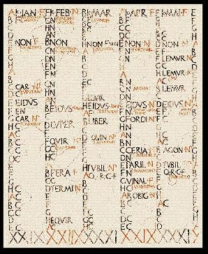 Calendario Romano.Traditio Romana Il Calendario Romano