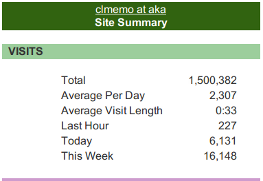 Site Meter records 1,500,000 access