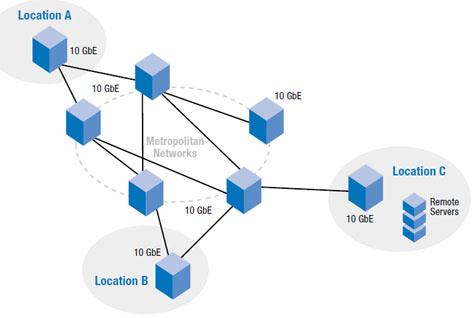 The Trench: 10 Gigabit Ethernet Fiber Optic Technology Overview