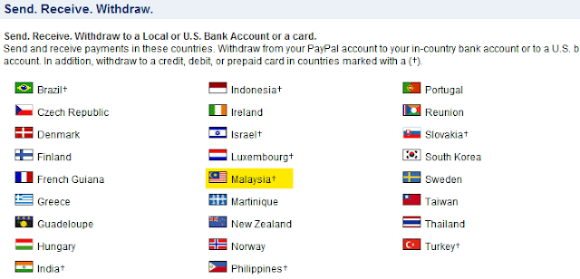 Lot My Blog Paypal Includes Malaysian Banks