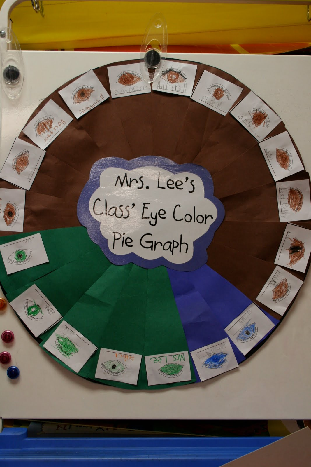 Mrs Lee S Kindergarten All About Me