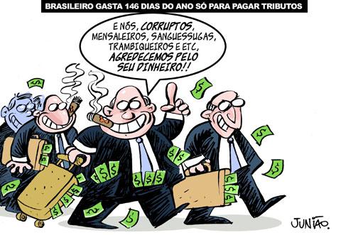 Câmara dos Deputados corrupta