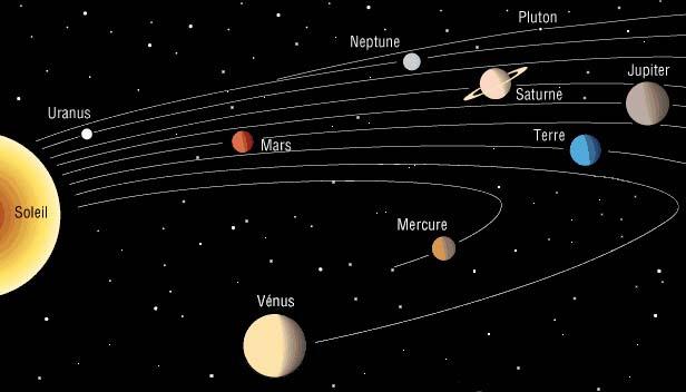 distance de la terre au soleil en km