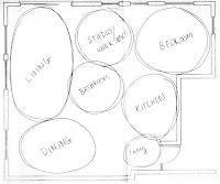 Bubble diagram floor plan