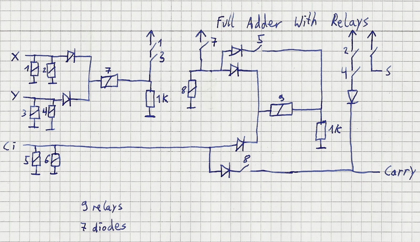 Thoughts Of A Nerd Full Adder With Relays