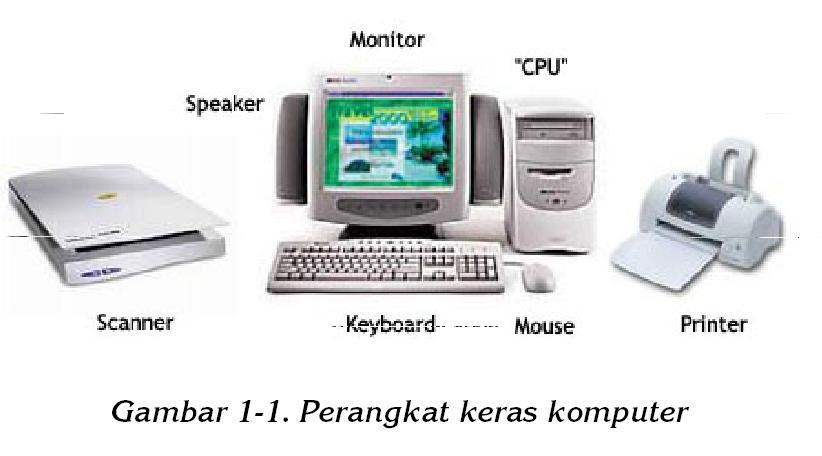 Makalah Sistem Manajemen Pembelian Makalah Sistem Manajemen K3 Smk3 Hahaha User Operator Brainware Manusia Orang Yang Mengoperasikan
