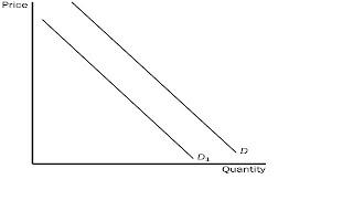 Economics: Principles and Applications: May 2009