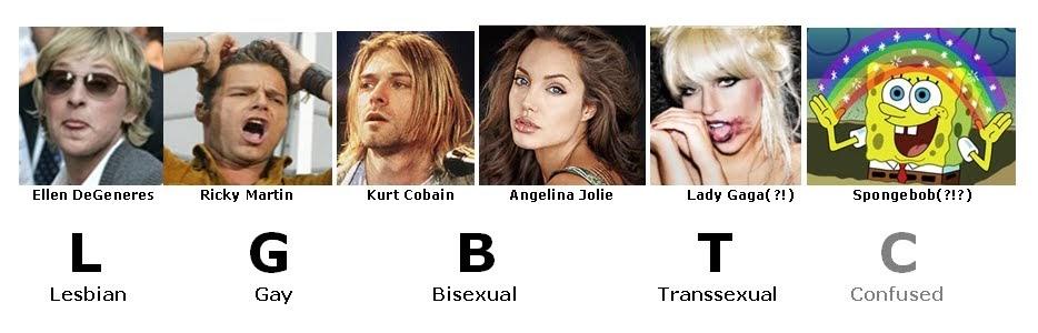 Bebe buell and liv tyler lesbian