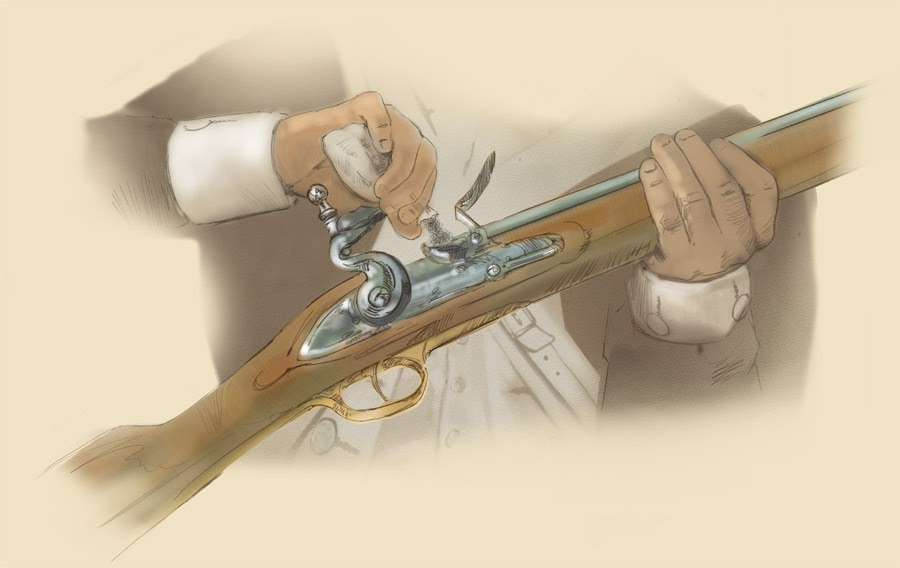 American Revolution and Founding Era: Getting Shot by a Musket