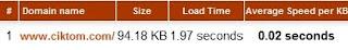 load size blog cik tom