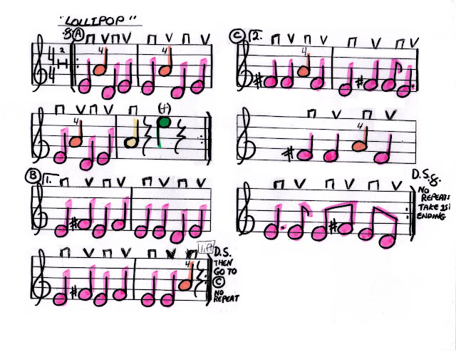 Sheet Recorder Notes Staff Old Macdonald Music