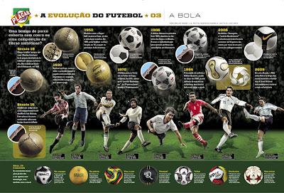 A Revista Placar está publicando uma série sobre a evolução do Futebol.  Enviado pelo designer L.E. Ratto e o diretor de arte Rodrigo Maroja. 846e58d2de5ef