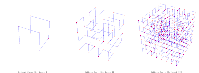 Lunchtime Playground: Fun with Mathematica: Old Time Fun: Hilbert Curve