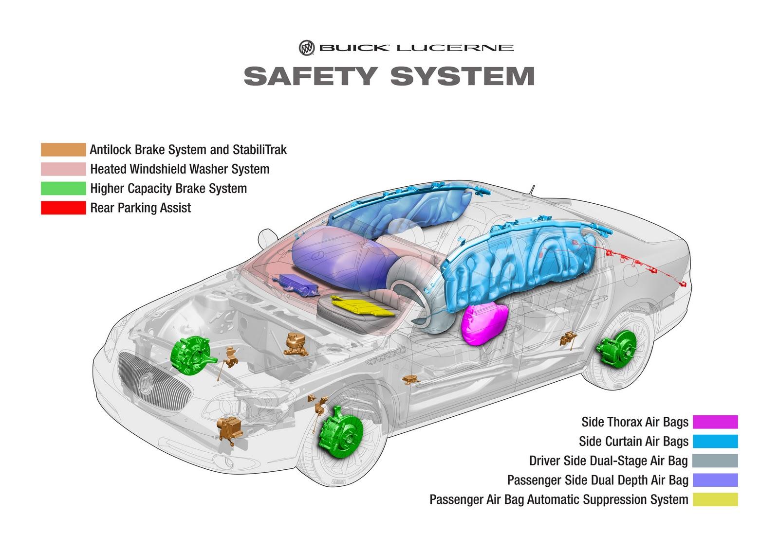 2018-Buick-LaCrosse-interior Buick Lacrosse Hybrid