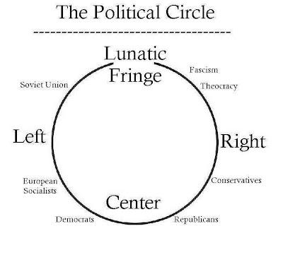 Original Nourishing Obscurity: [political spectrum