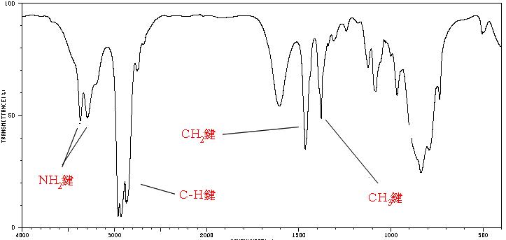 N Methylcyclohexylamine Ir 胺類鍵結與紅外�...