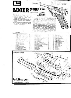 Model Kit LS 1:1: Instrucciones de montaje LS 1:1