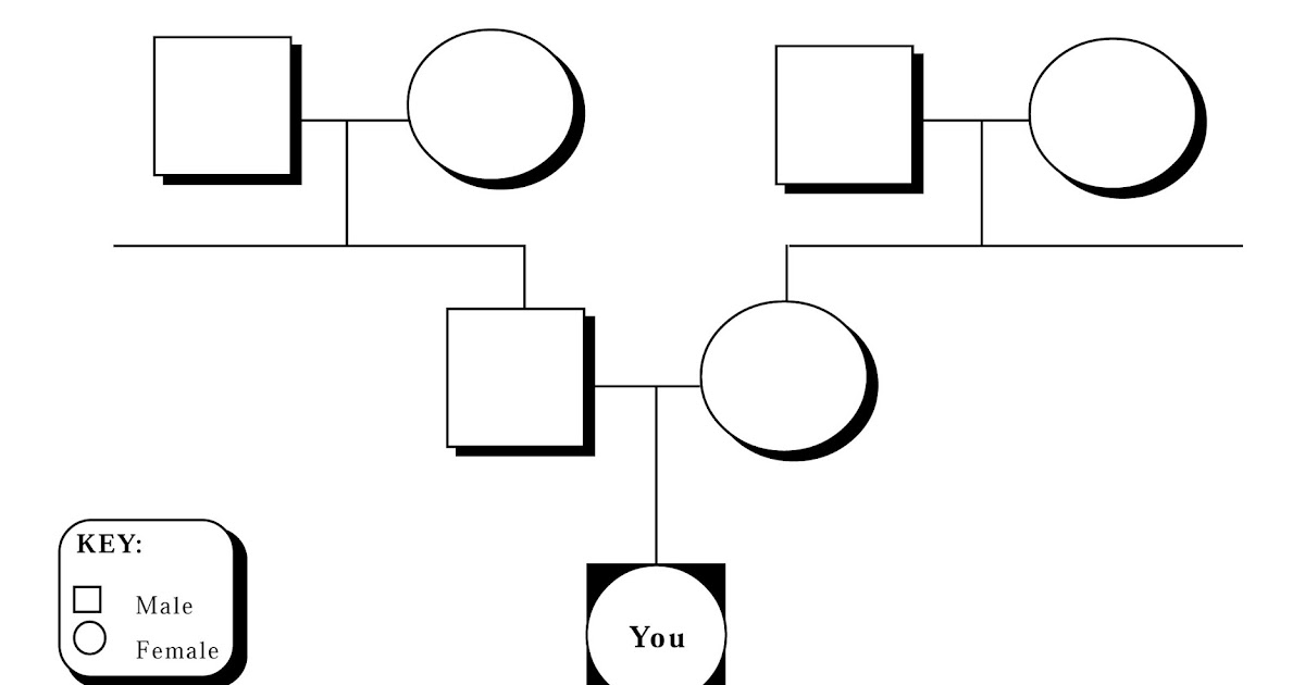 a3Genealogy: Medical Genealogy
