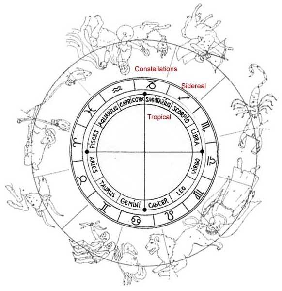 PURANIC COSMOLOGY UPDATED: Puranic Cosmology Updated 15