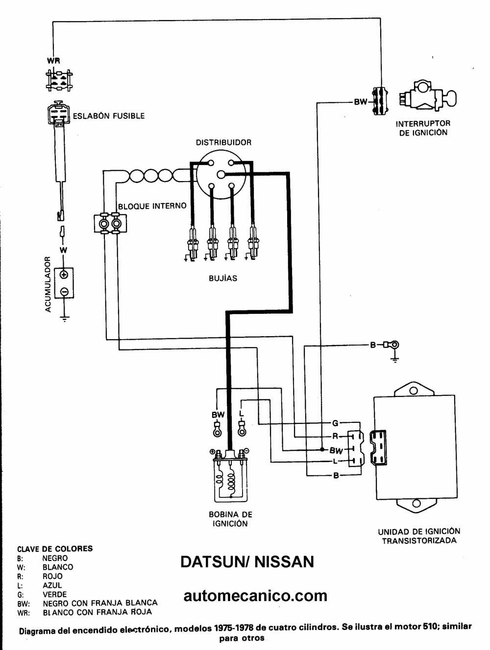 vw 2 8 Diagrama del motor