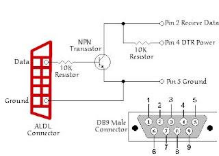 Aldl To Usb Schematic | Wiring Diagram | Article Review Odb Connector To Usb Wiring Diagram on odb2 readers, odb2 gps, odb2 to usb interface cable, odb2 port,