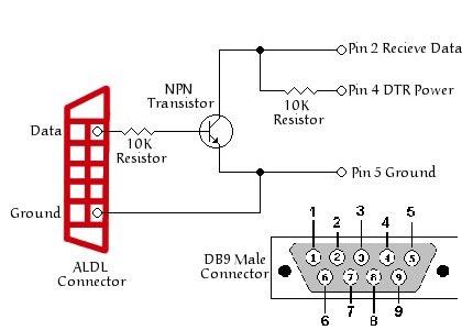 aldl wiring diagram
