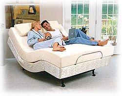 Adjustable Beds For Acid Reflux Disease Acid Reflux Guru