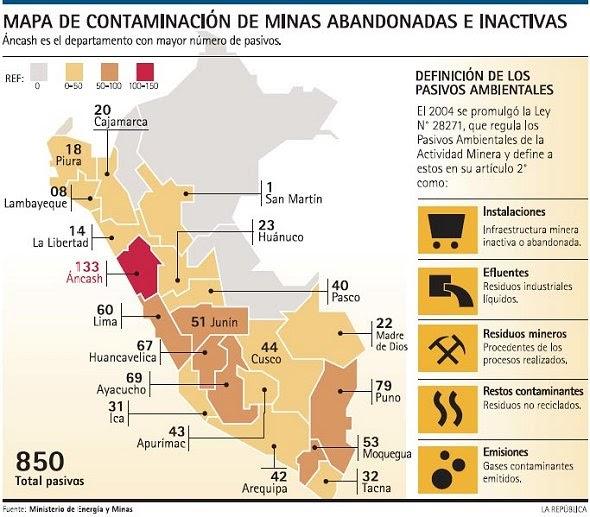 Peru Residuos Iniciar 225 N Proceso Para Reutilizaci 243 N De