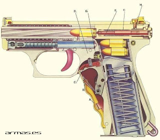how guns work diagram how do resistors work diagram pistola heckler koch mod.hk p7 | armas de fuego