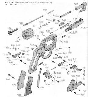 Armas de Fuego: llama