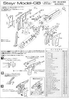 Armas de Fuego: beretta