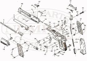 Armas de Fuego: Pistola Taurus Mod. PT 99