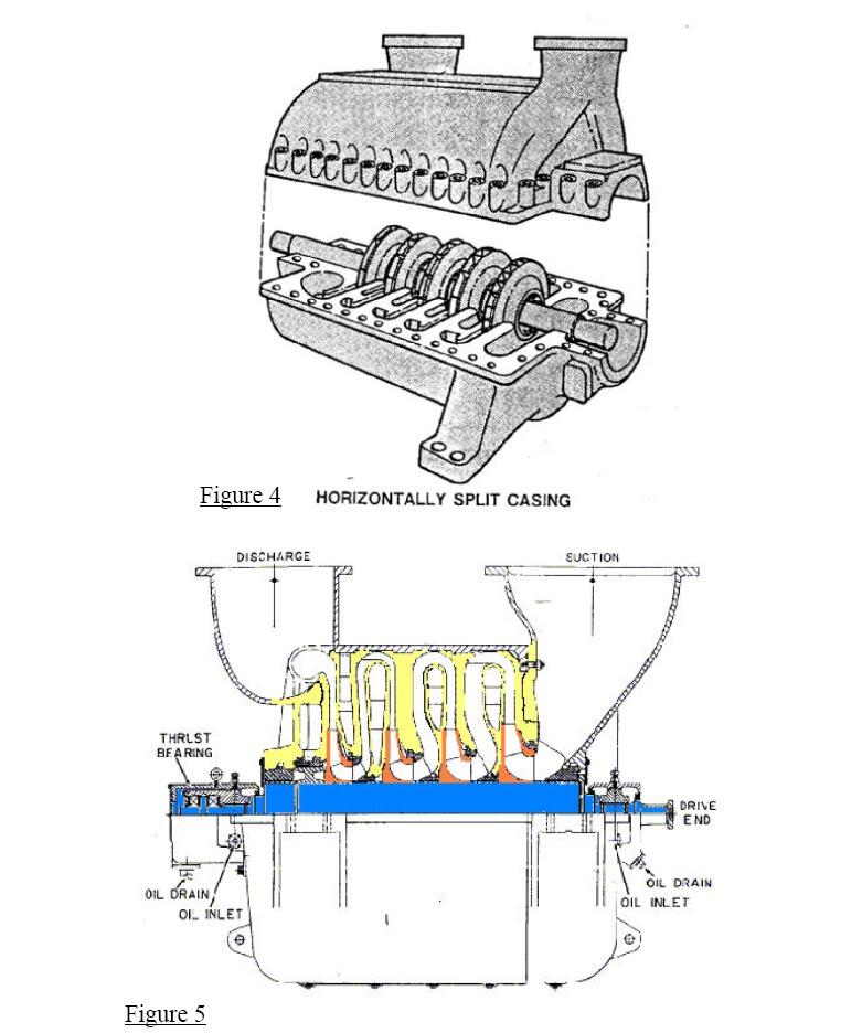 7fgcu25 parts Manual