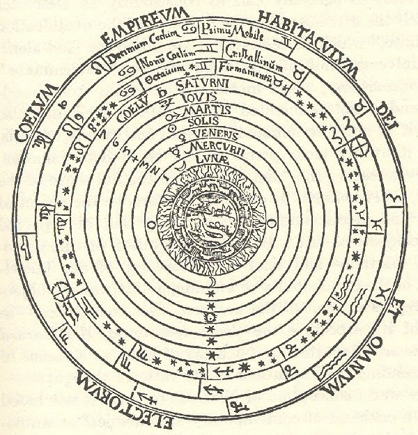 Diagram of Solar System Copernicus - Pics about space