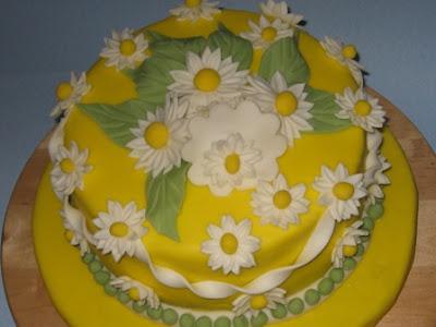 Master Course Wilton School Of Cake Decorating Chicago