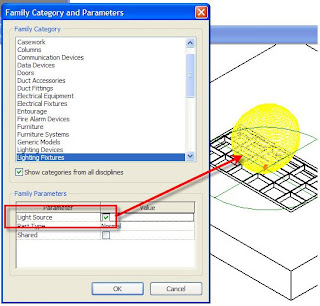 The illumination in a space is related to a light familyu0027s Illuminance. But donu0027t be confused when scheduling Illuminance versus Illumination.  sc 1 st  Revit OpEd & Revit OpEd: Revit MEP - Light Levels