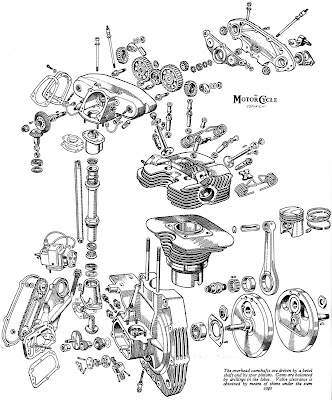 1974 Sportster Wiring Diagram, 1974, Free Engine Image For