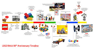 Lego brick 50 years