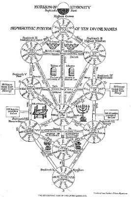 Unknown ancient(sacred)geometry/4Love and light2allx: The