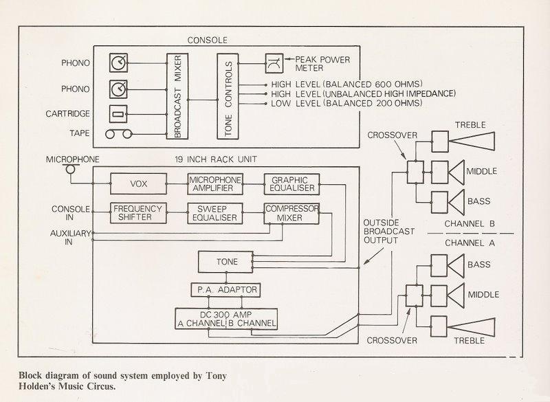 peterbilt wiring diagram wiring diagrams wiring diagram for 359 peterbilt the wiring diagram