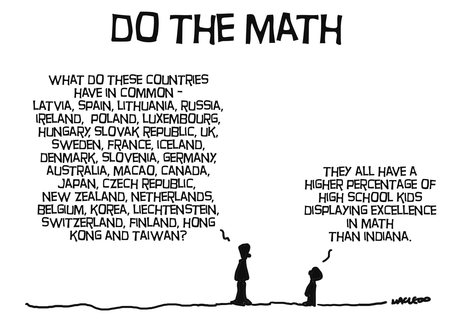 McLeod Cartoons on U.S. math achievement