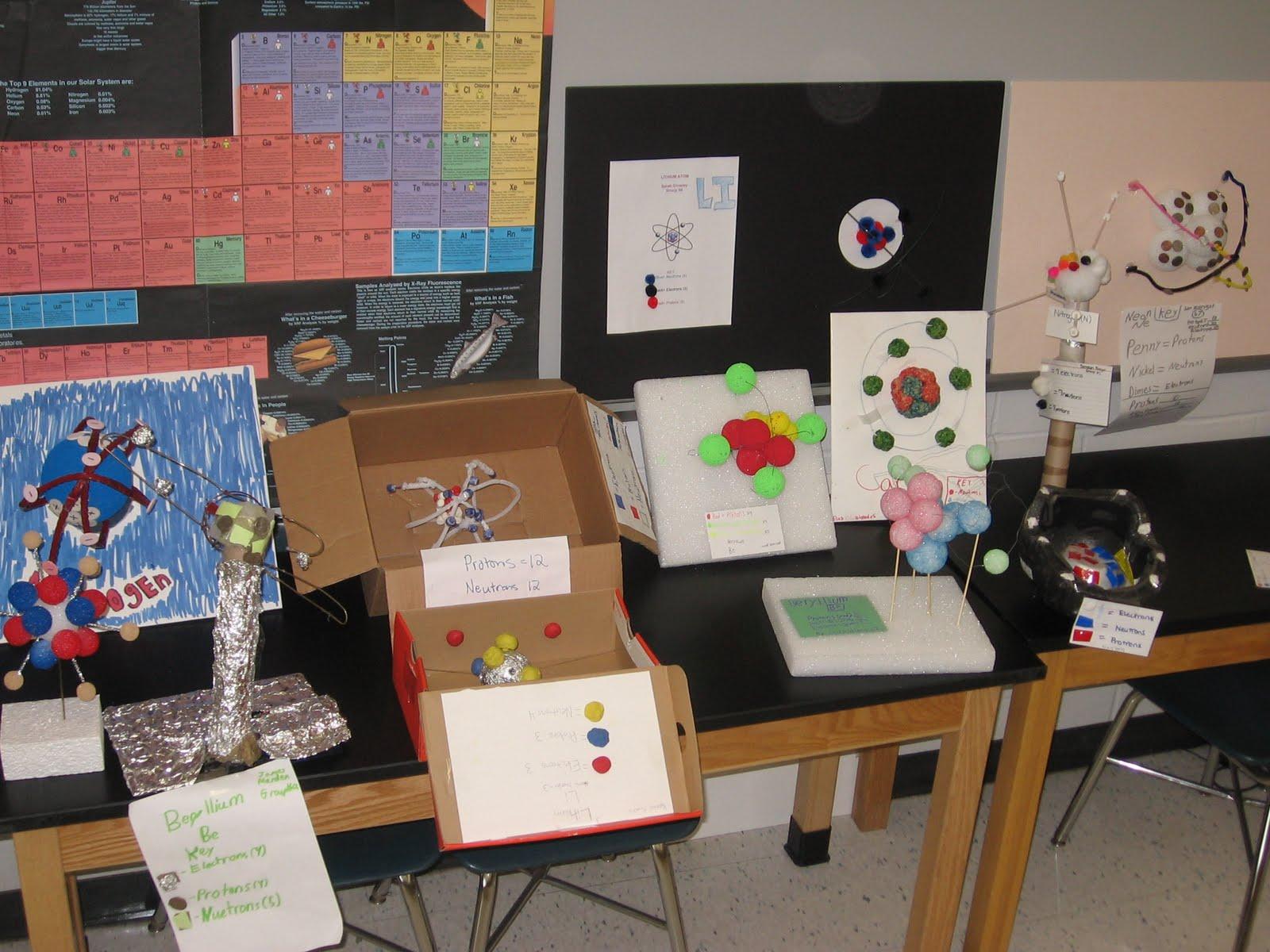 Mr. Williams 6th Grade Science Blog: May 2010