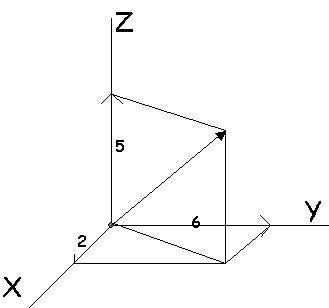 Mengenal Dot dan Cross Product 132