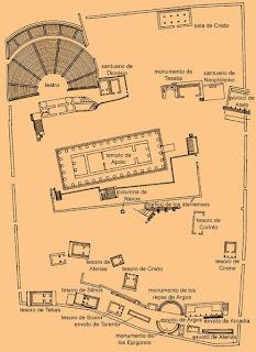 Plano del recinto arqueológico de Delfos