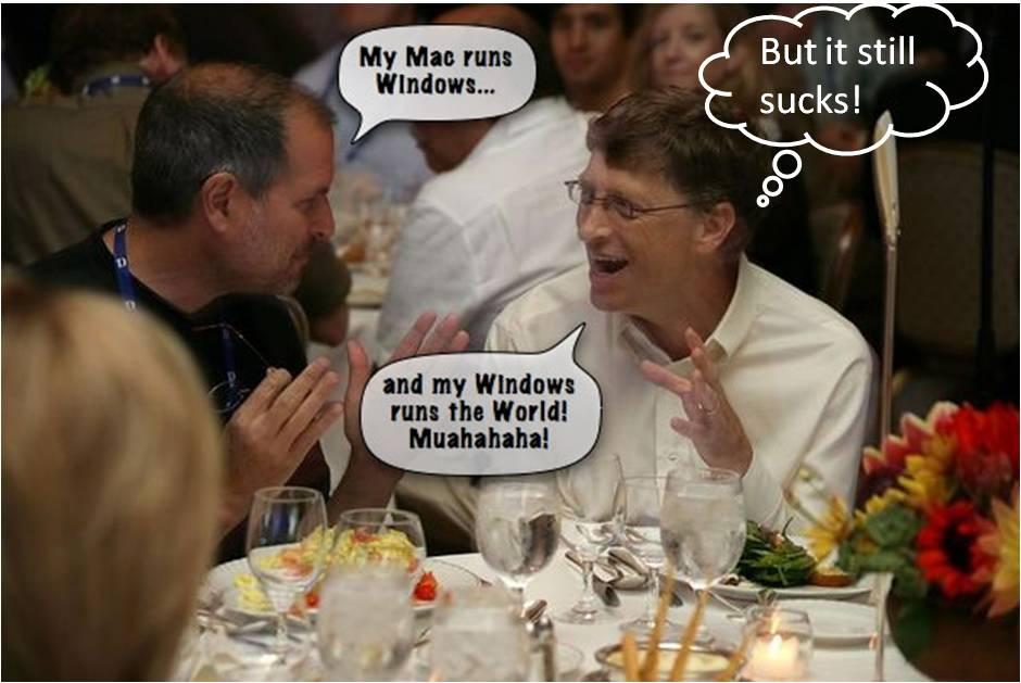 Value Minus For Bill Gates