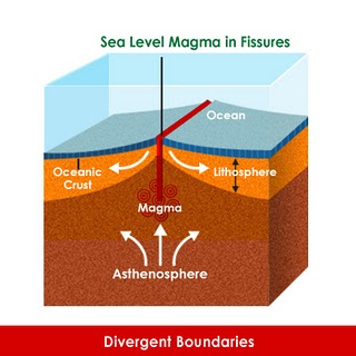 Geography Matter How Is The Volcano Formed